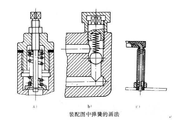 圆柱螺旋弹簧的画法图片
